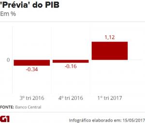 ibc-br-1-tri-2017